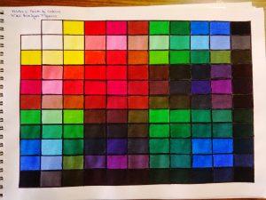 practica-3-mezcla-de-colores-ma-luz-rodriguez-figueroa